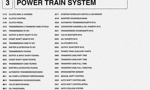 3 powertrain system